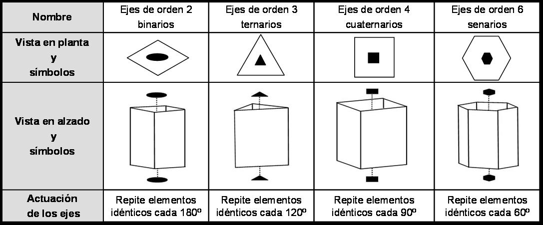 tabla 1 ejes[1]